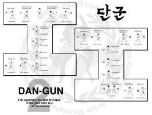 Hyung_2_dangun