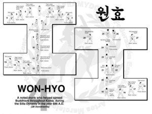 Hyung_4_wonhyo MARCA