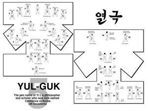 Hyung_5_yulguk