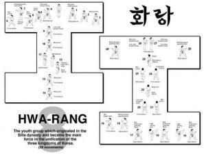 Hyung_8_hwarang
