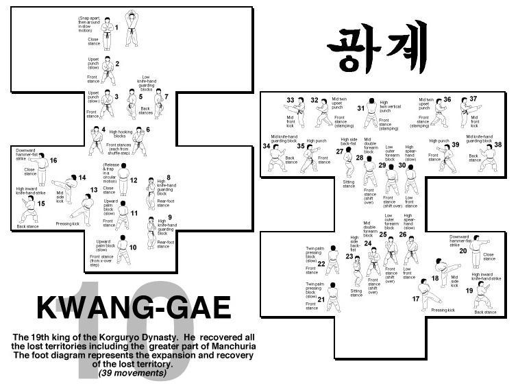 hyung_10_kwanggae